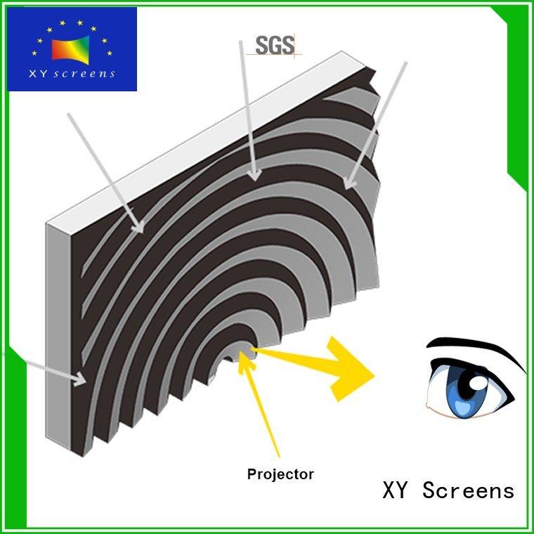 ultra hd projector ultra XY Screens Brand